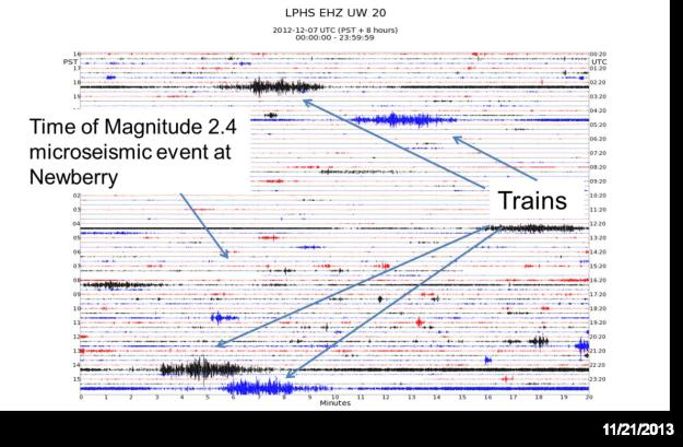 AltaRock Dec2012 Seismogram La Pine