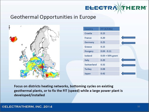 electratherm_europe_april2014