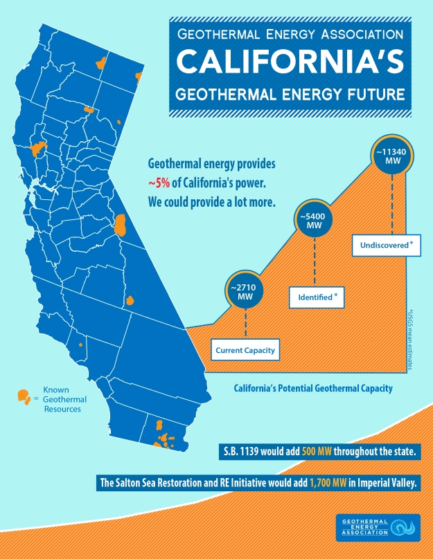 California-Geothermal_infographic-03