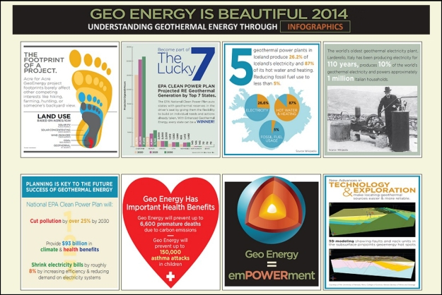 2014_geobeautifulinfographs